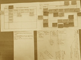 Process Mapping